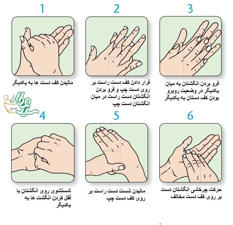 بهداشت دست ها